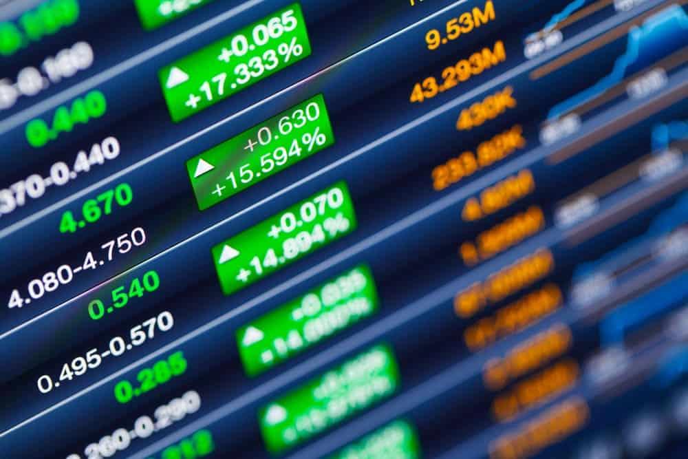 Investera i aktier