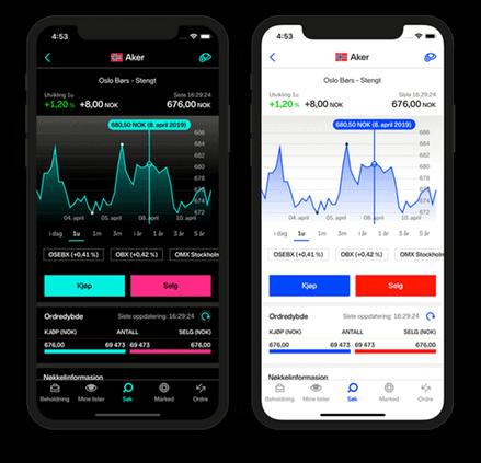 Nordnet app mobil