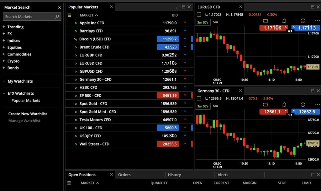 ETX capital plattform