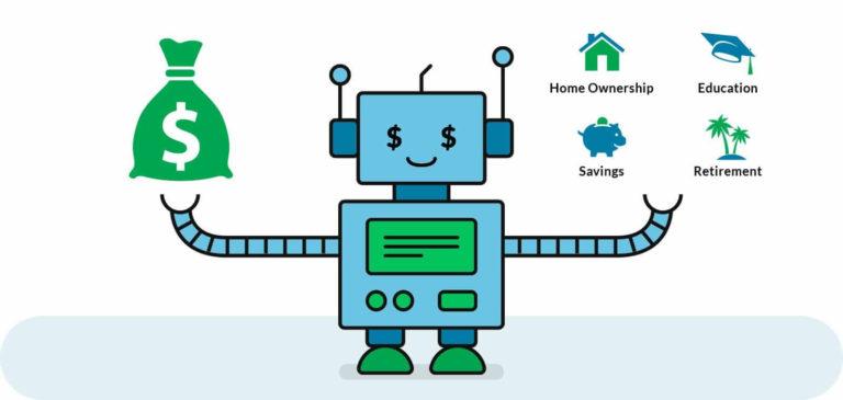 investera-fondrobot
