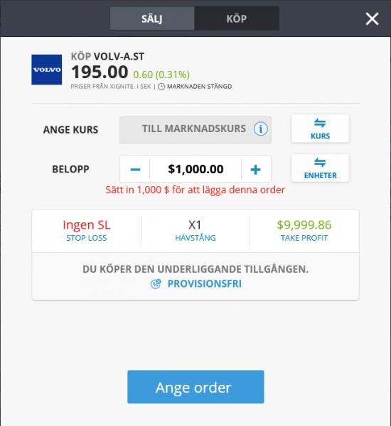 Köpa Volvo aktie
